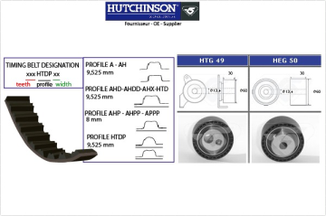 Ozubení, sada rozvodového řemene Peugeot, Fiat, Citroen 2.0 HDI
