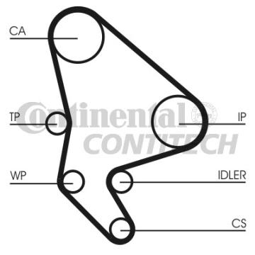 Rozvodová sada Fiat Ducato, Ulysse, Scudo 2.0 JTD sada řemene, šrouby, kladky